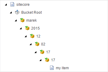 sitecore item buckets - custom folder structure